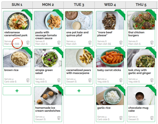 budget visible on recipes in weekly gatheredtable menu
