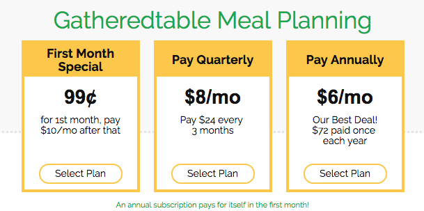 gatheredtable pricing april 2016